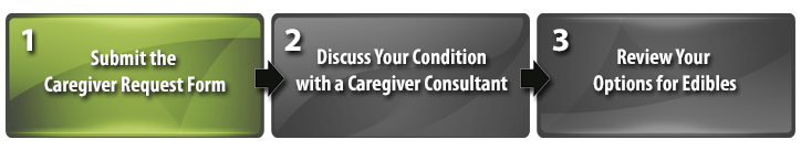 Caregiver Application Process Step1